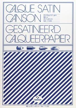 Canson kalkpapier A4 / A3